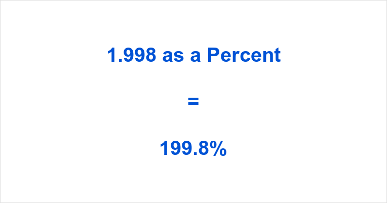 1.998 as a Percent