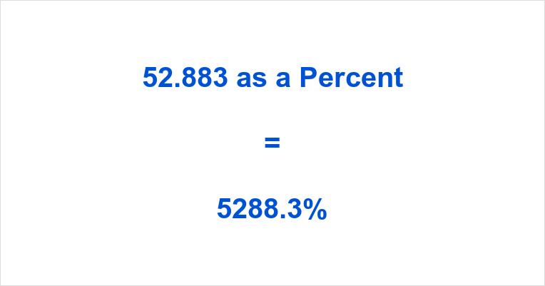 52.883 as a Percent